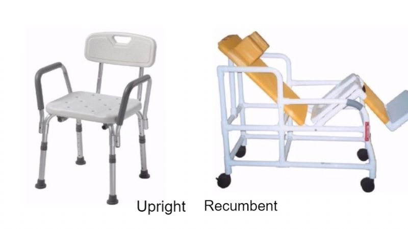 for many users the ability to receive sturdy back support or lean back in their shower chair is a necessity for individuals receiving