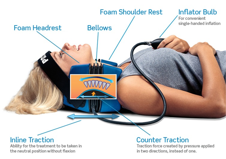 Pronex Pneumatic Cervical Traction System