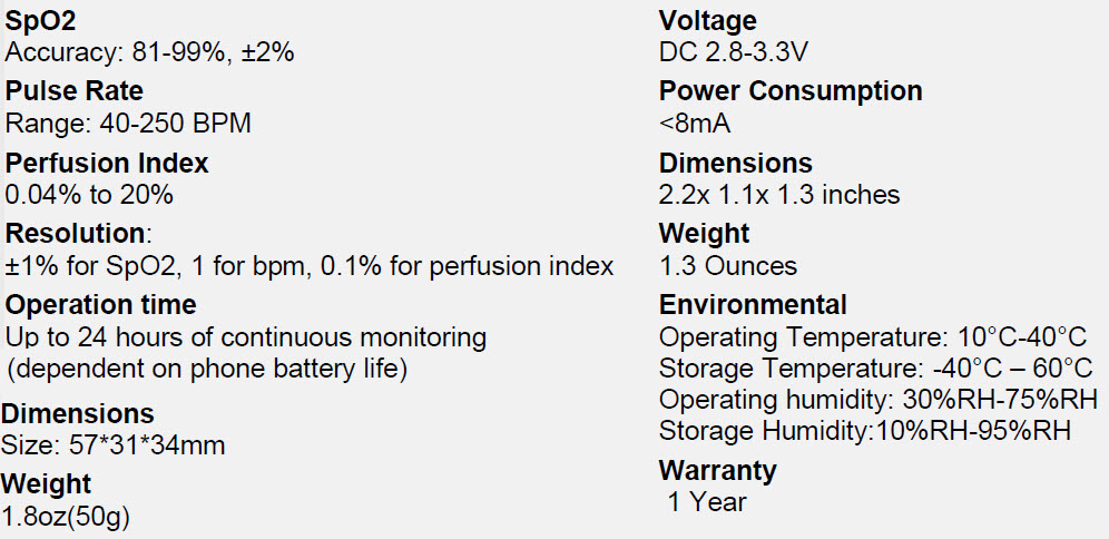New iOX Smartphone Pulse Oximeter