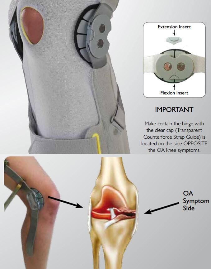 Knee Orthosis Brace For Osteoarthritis