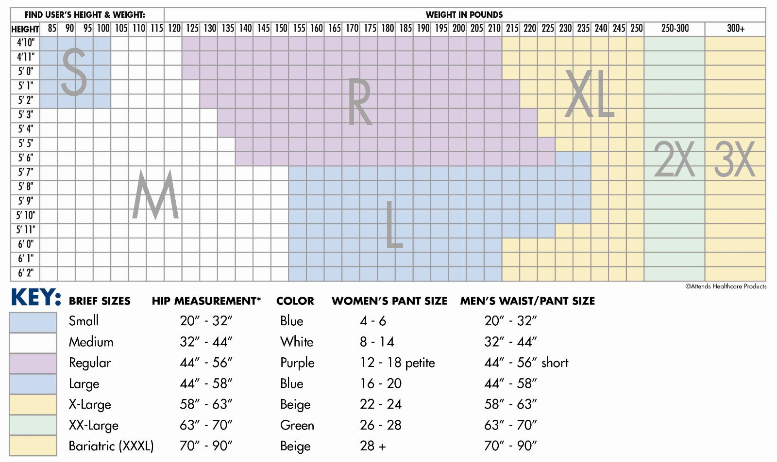 Chihuahua Weight Chart In Pounds Rebellions
