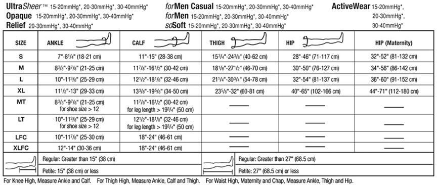 Natural Knee High BSN Medical 119629 Jobst Ultra Sheer Compression Stocking 30-40 mmHg Closed Toe Petite Medium