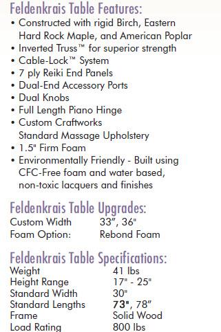 Feldenkrais Portable Massage Table