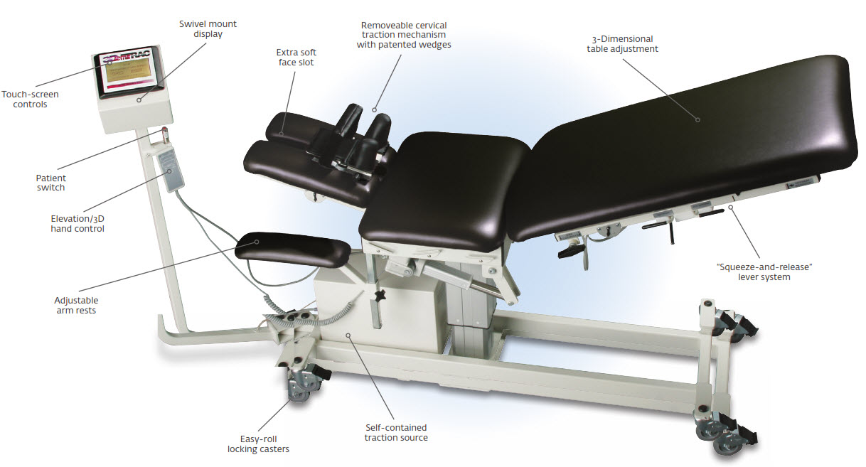 Saunders 3d Activetrac Treatment Table Free Shipping