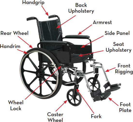 Cirrus IV Wheelchair parts diagram(1) cirrus iv lightweight wheelchair with flip back arm and height