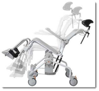 Etac Swift Mobile Tilt 160 Shower Commode Chairs