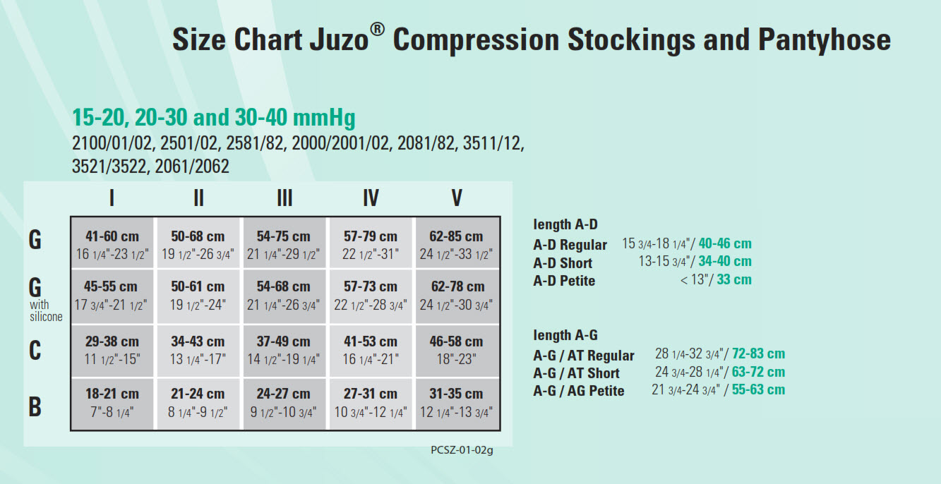 d4938f94fe119 Juzo Soft™ Short Length Open Toe 30-40 mmHg Compression Stocking sizing  guides and optional features are shown below.
