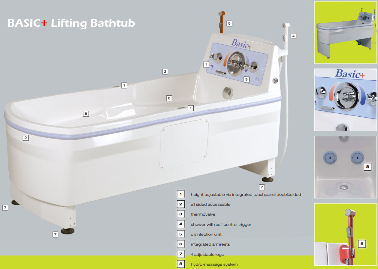 Basic Lifting Bathtub Systems FOR SALE - FREE Shipping