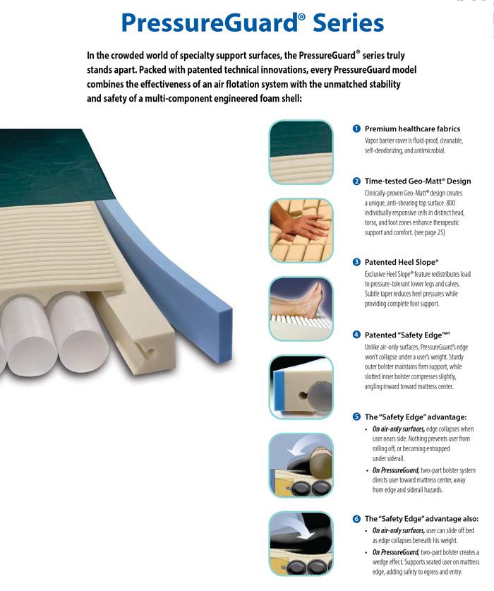 100 air mattress weight limit simmons beautyrest trizone lu