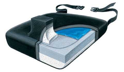 Leg Abductor Foam Cushions With A Vinyl Cover