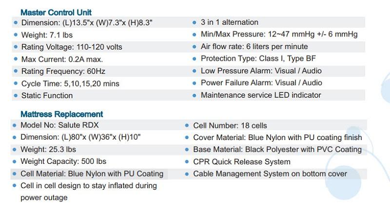 Prius Salute Rdx Mattress System Free Shipping
