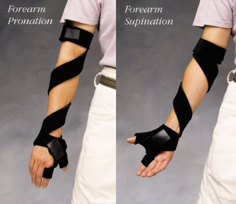 Elbow And Forearm Orthoses Arm Brace Forearm Pronation