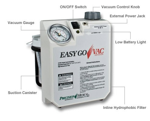portable suction machine battery operated