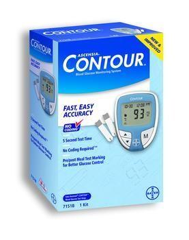 Diabetic Supplies Insulin Pump Lancets Glucometer