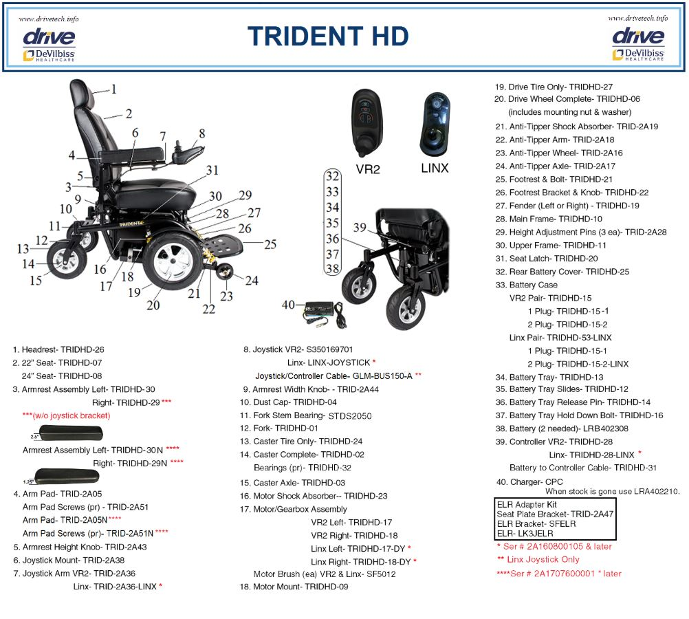 Replacement Parts For Trident Front Wheel Drive Power Wheelchairs Diagram Hd