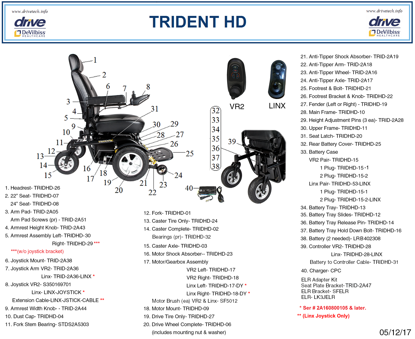 Trident Front Wheel Drive Power Wheelchairs