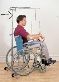 Mobile Arm Support Forearm Support Wheelchair